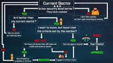 Prison Architect Cleared for Transfer Diagram